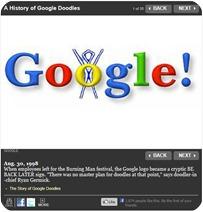 History of Google Doodles